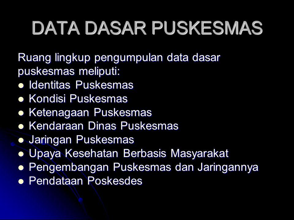 DATA DASAR PUSKESMAS Ruang lingkup pengumpulan data dasar puskesmas meliputi: Identitas Puskesmas Identitas Puskesmas Kondisi Puskesmas Kondisi Puskes