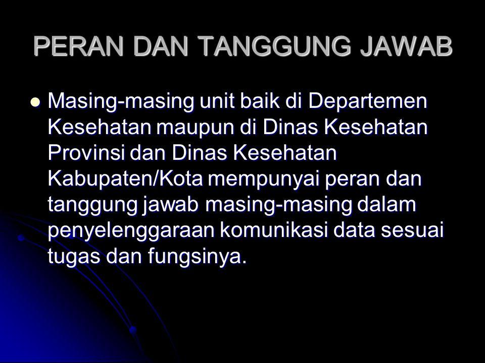 PERAN DAN TANGGUNG JAWAB Masing-masing unit baik di Departemen Kesehatan maupun di Dinas Kesehatan Provinsi dan Dinas Kesehatan Kabupaten/Kota mempunyai peran dan tanggung jawab masing-masing dalam penyelenggaraan komunikasi data sesuai tugas dan fungsinya.