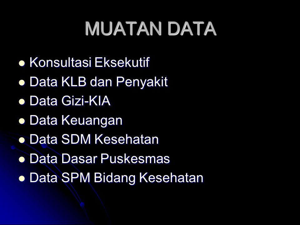 PENGELOLAAN DATA Pengumpulan Data Pengumpulan Data Pengolahan Data Pengolahan Data Analisis Data Analisis Data Penyajian dan Diseminasi Informasi Penyajian dan Diseminasi Informasi Pemanfaatan Data Pemanfaatan Data Umpan Balik Umpan Balik