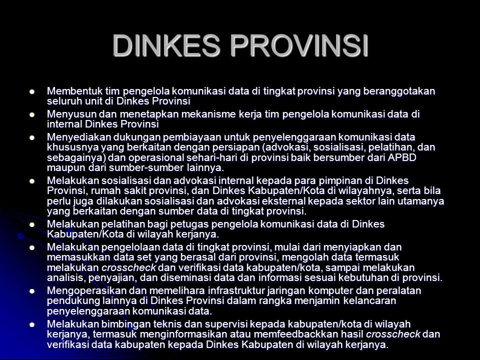 DINKES PROVINSI Membentuk tim pengelola komunikasi data di tingkat provinsi yang beranggotakan seluruh unit di Dinkes Provinsi Membentuk tim pengelola