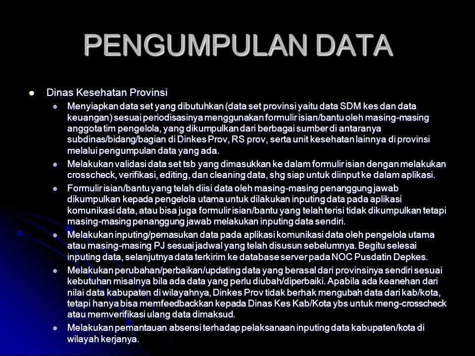 PENGUMPULAN DATA Dinas Kesehatan Provinsi Dinas Kesehatan Provinsi Menyiapkan data set yang dibutuhkan (data set provinsi yaitu data SDM kes dan data