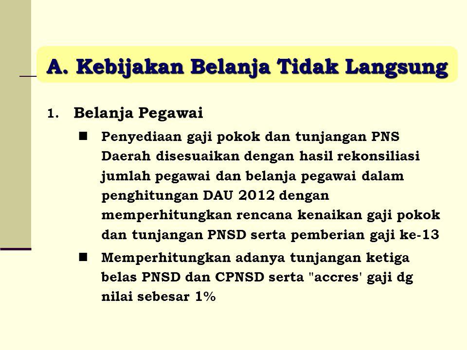 1. Belanja Pegawai Penyediaan gaji pokok dan tunjangan PNS Daerah disesuaikan dengan hasil rekonsiliasi jumlah pegawai dan belanja pegawai dalam pengh