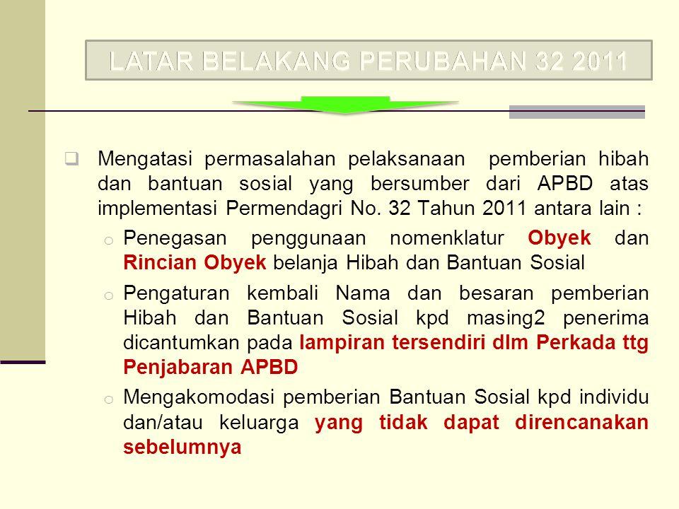  Mengatasi permasalahan pelaksanaan pemberian hibah dan bantuan sosial yang bersumber dari APBD atas implementasi Permendagri No. 32 Tahun 2011 antar