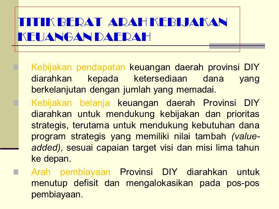 TITIK BERAT ARAH KEBIJAKAN KEUANGAN DAERAH Kebijakan pendapatan keuangan daerah provinsi DIY diarahkan kepada ketersediaan dana yang berkelanjutan den