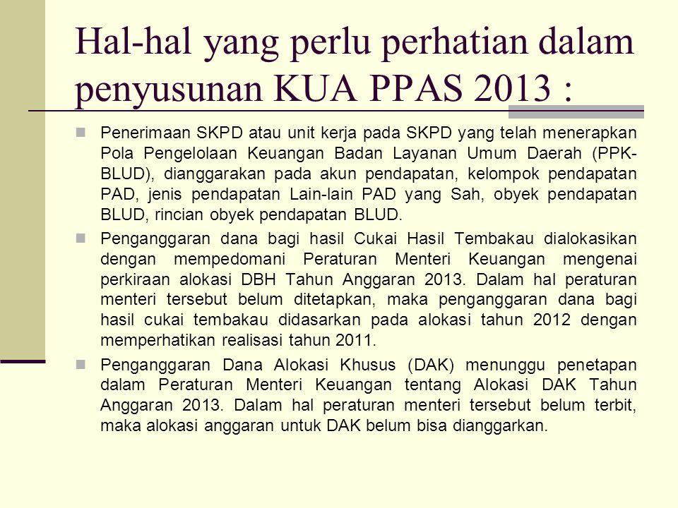 Hal-hal yang perlu perhatian dalam penyusunan KUA PPAS 2013 : Penerimaan SKPD atau unit kerja pada SKPD yang telah menerapkan Pola Pengelolaan Keuanga