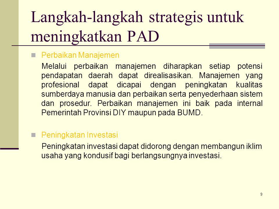 Langkah-langkah strategis untuk meningkatkan PAD Perbaikan Manajemen Melalui perbaikan manajemen diharapkan setiap potensi pendapatan daerah dapat dir