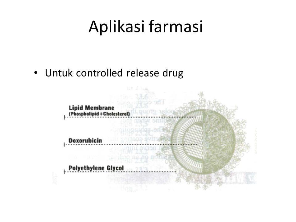Aplikasi farmasi Untuk controlled release drug