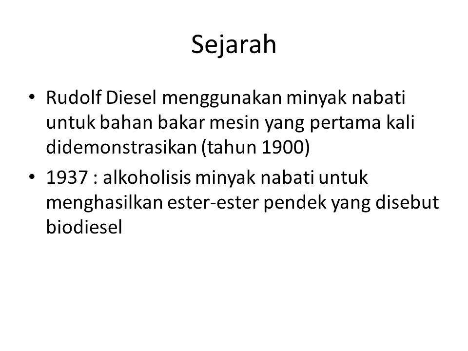 Sejarah Rudolf Diesel menggunakan minyak nabati untuk bahan bakar mesin yang pertama kali didemonstrasikan (tahun 1900) 1937 : alkoholisis minyak naba