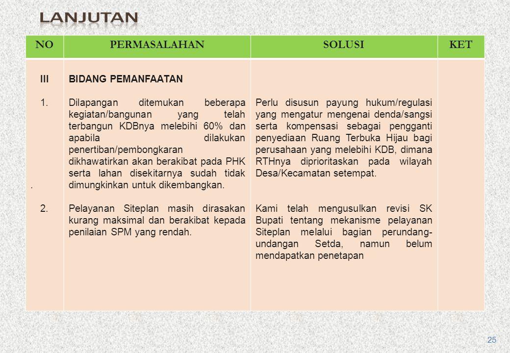 NOPERMASALAHANSOLUSIKET II 1 2 3.4.