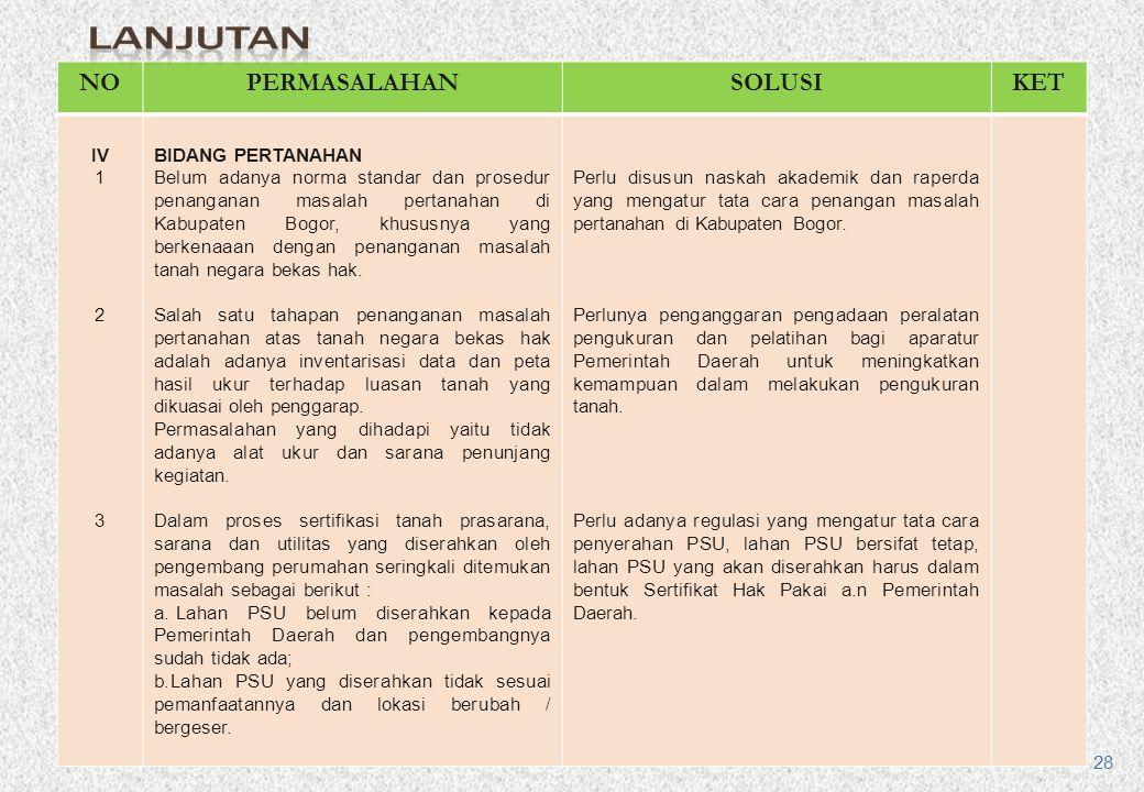 27 NOPERMASALAHAN DAN TANTANGAN SOLUSIKET 6Adanya indikasi pelaksanaan kegiatan pembangunan industri dan non industri tidak mempedomani rencana tapak (Site Plan) yang telah disahkan Pemerintah Kabupaten Bogor.