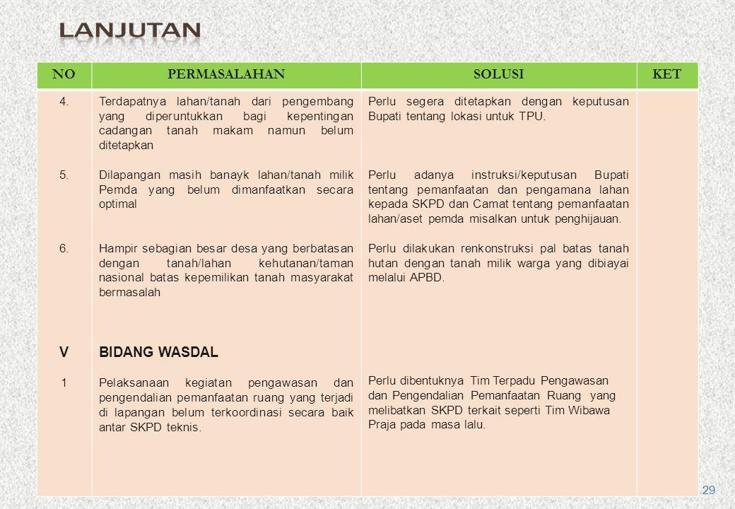 28 NOPERMASALAHANSOLUSIKET IV 1 2 3 BIDANG PERTANAHAN Belum adanya norma standar dan prosedur penanganan masalah pertanahan di Kabupaten Bogor, khususnya yang berkenaaan dengan penanganan masalah tanah negara bekas hak.