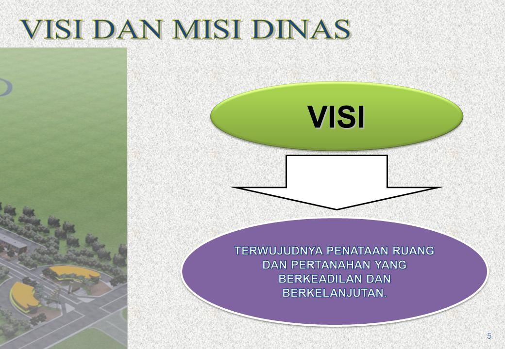 KEPALA DINAS Drs.BURHANUDIN, M.Si / IV-b JABATAN FUNGSIONAL SEKRETARIS Ir.