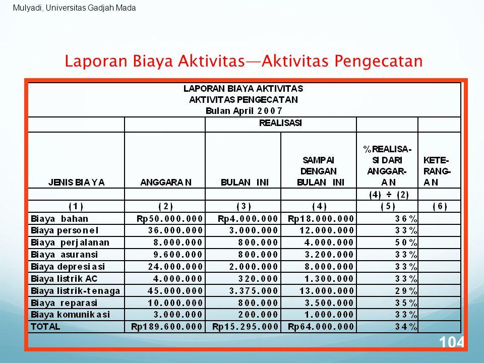 Mulyadi, Universitas Gadjah Mada Laporan Biaya Aktivitas—Aktivitas Pengecatan 104