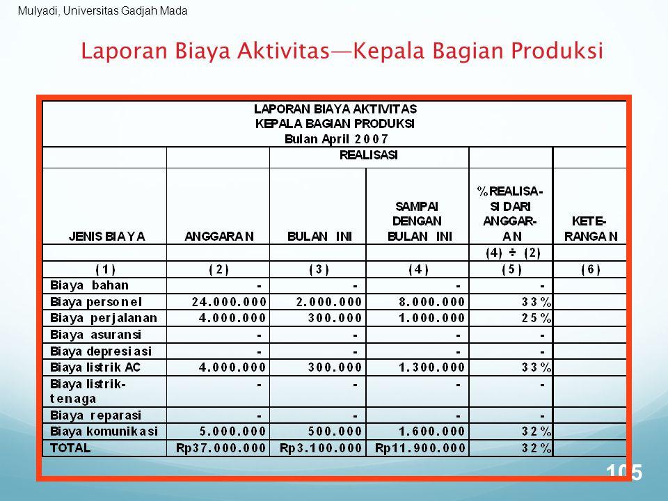 Mulyadi, Universitas Gadjah Mada 105 Laporan Biaya Aktivitas—Kepala Bagian Produksi
