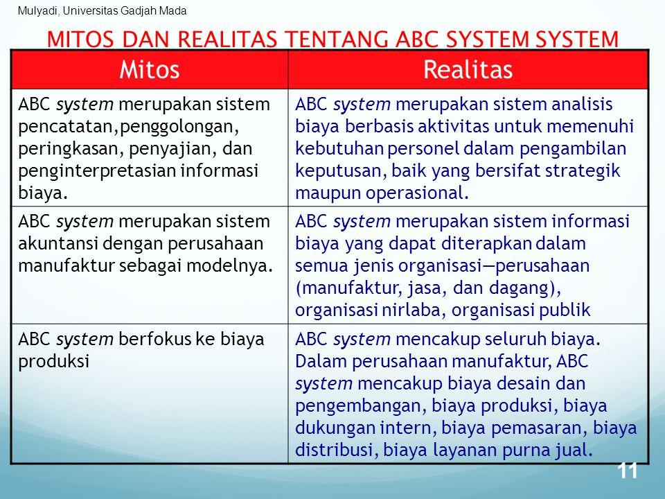 Mulyadi, Universitas Gadjah Mada MITOS DAN REALITAS TENTANG ABC SYSTEM SYSTEM MitosRealitas ABC system merupakan sistem pencatatan,penggolongan, perin