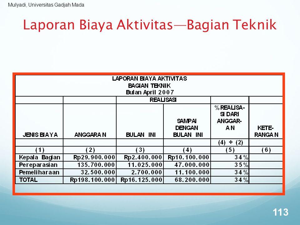 Mulyadi, Universitas Gadjah Mada 113 Laporan Biaya Aktivitas—Bagian Teknik