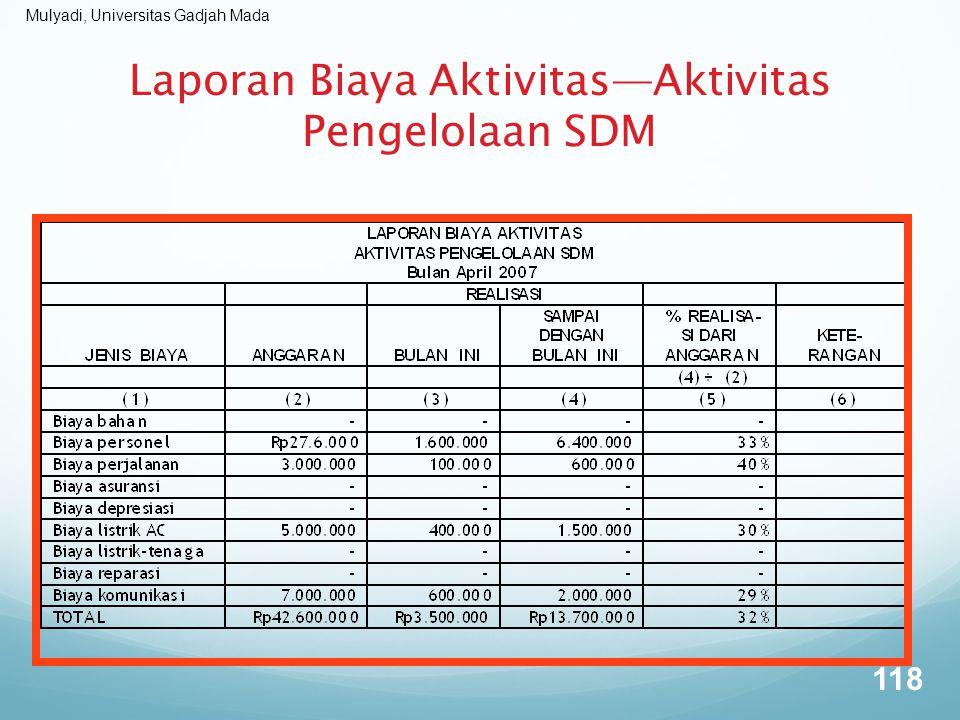 Mulyadi, Universitas Gadjah Mada 118 Laporan Biaya Aktivitas—Aktivitas Pengelolaan SDM