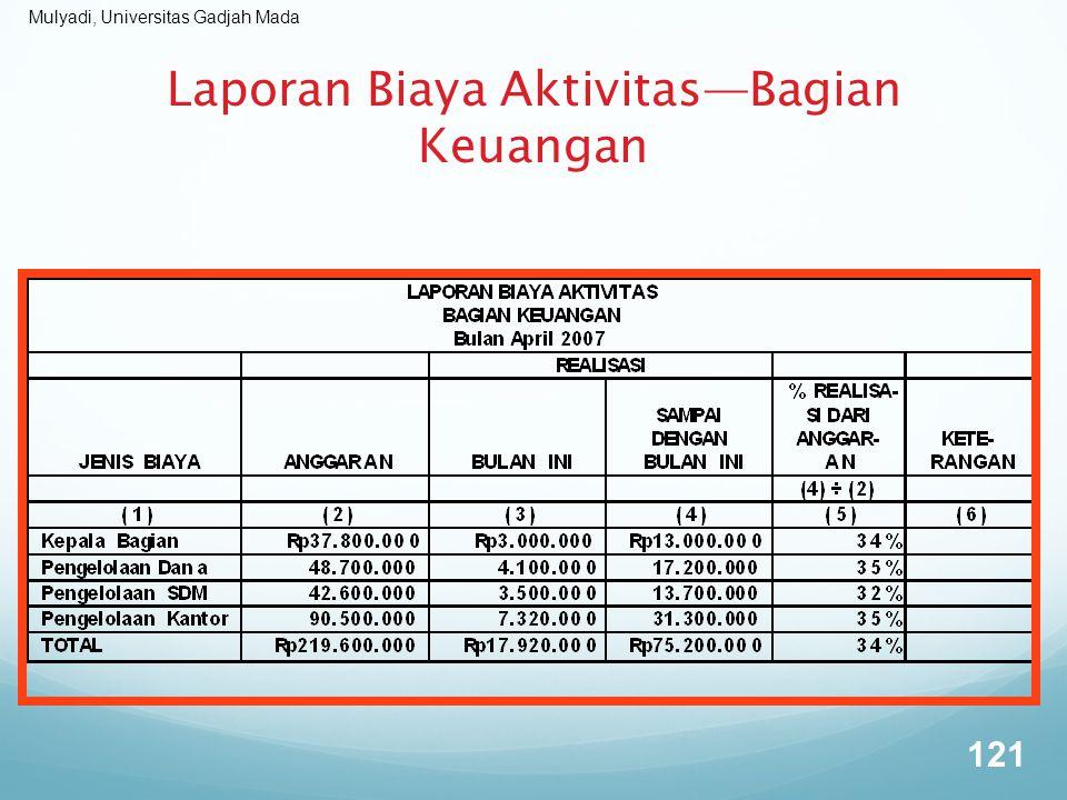 Mulyadi, Universitas Gadjah Mada 121 Laporan Biaya Aktivitas—Bagian Keuangan