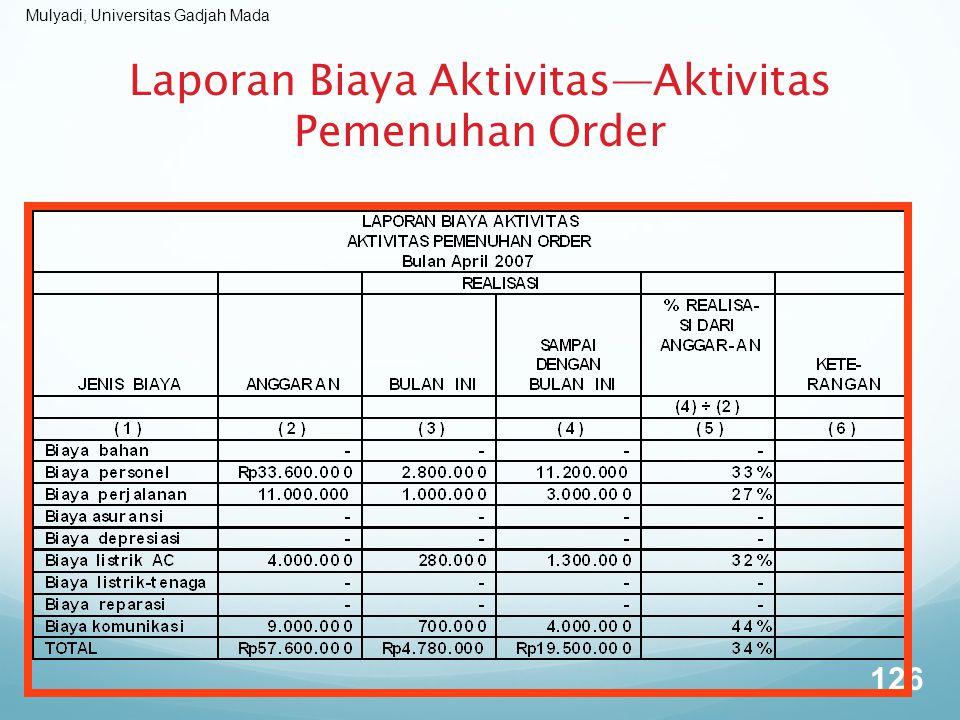 Mulyadi, Universitas Gadjah Mada 126 Laporan Biaya Aktivitas—Aktivitas Pemenuhan Order