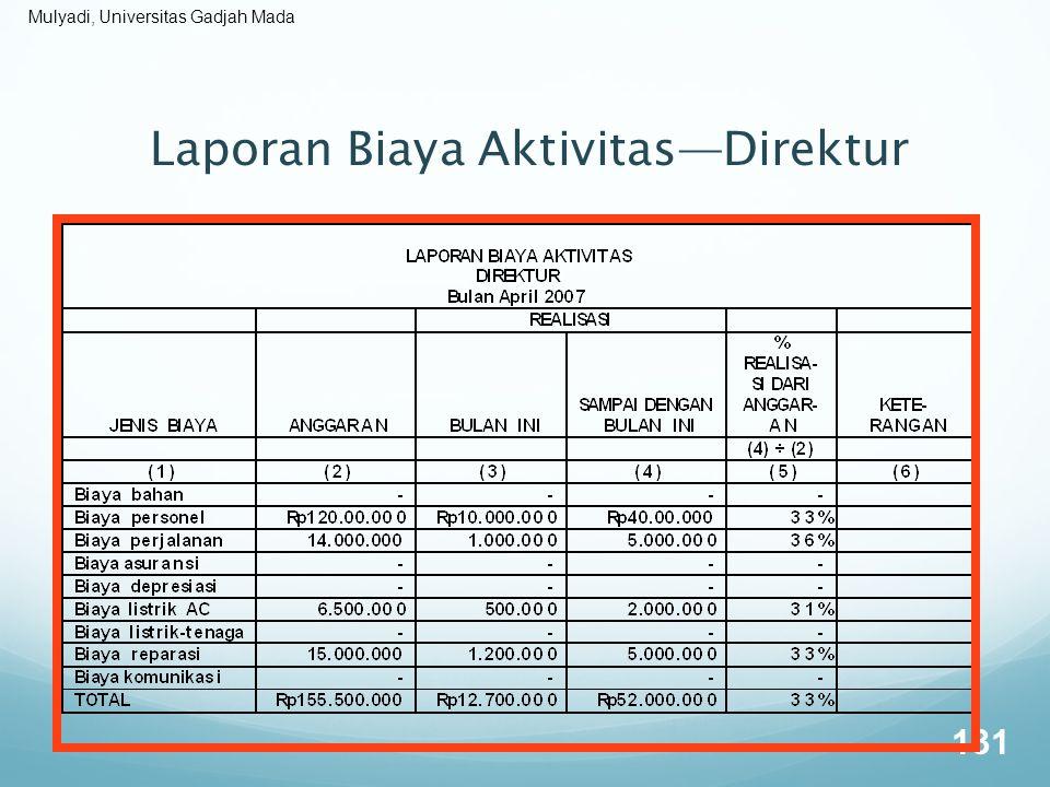 Mulyadi, Universitas Gadjah Mada 131 Laporan Biaya Aktivitas—Direktur