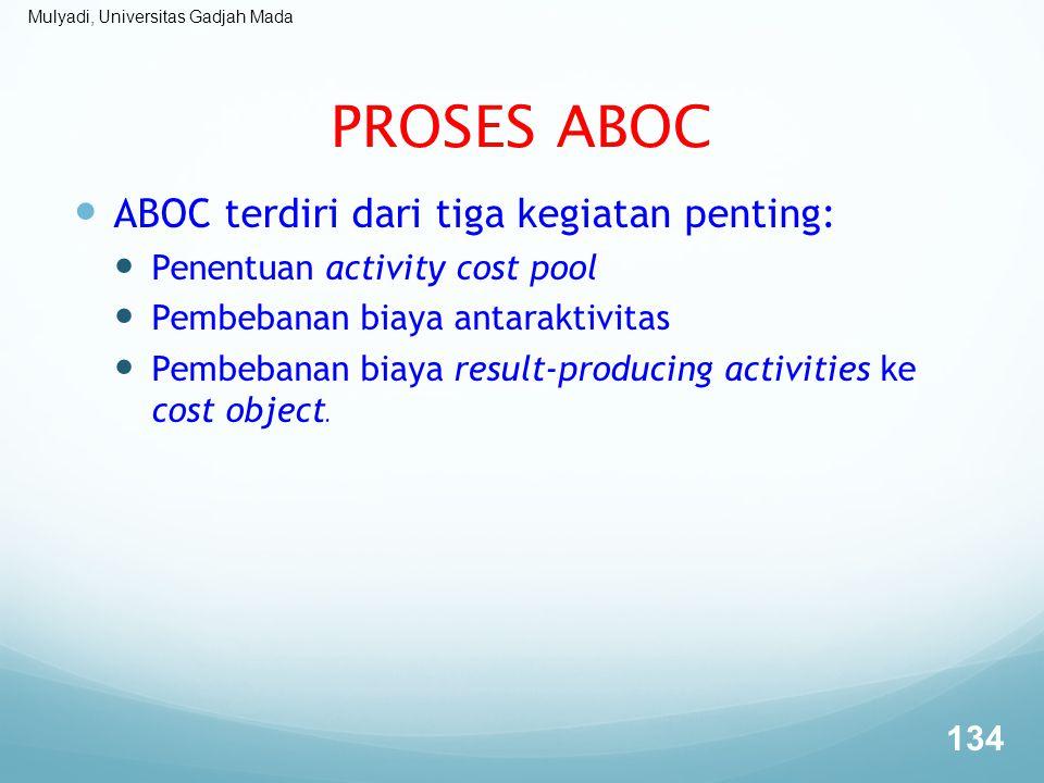 Mulyadi, Universitas Gadjah Mada PROSES ABOC ABOC terdiri dari tiga kegiatan penting: Penentuan activity cost pool Pembebanan biaya antaraktivitas Pem