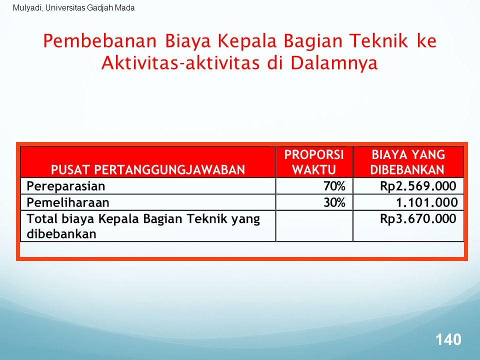 Mulyadi, Universitas Gadjah Mada Pembebanan Biaya Kepala Bagian Teknik ke Aktivitas-aktivitas di Dalamnya 140