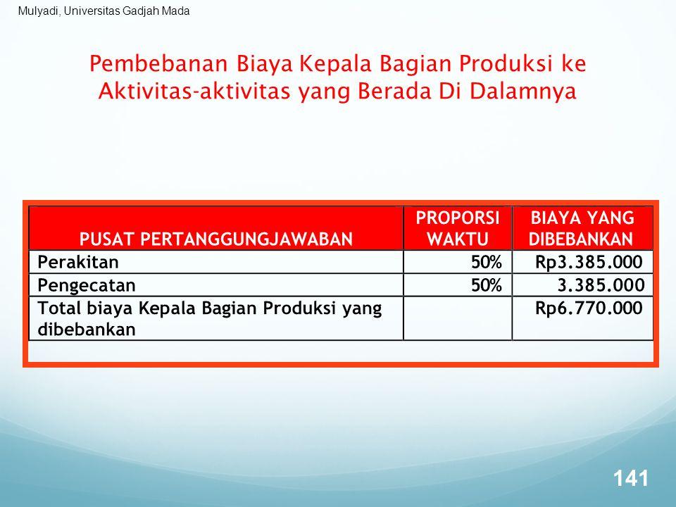 Mulyadi, Universitas Gadjah Mada Pembebanan Biaya Kepala Bagian Produksi ke Aktivitas-aktivitas yang Berada Di Dalamnya 141