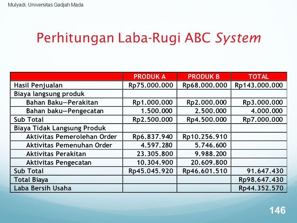 Mulyadi, Universitas Gadjah Mada Perhitungan Laba-Rugi ABC System 146