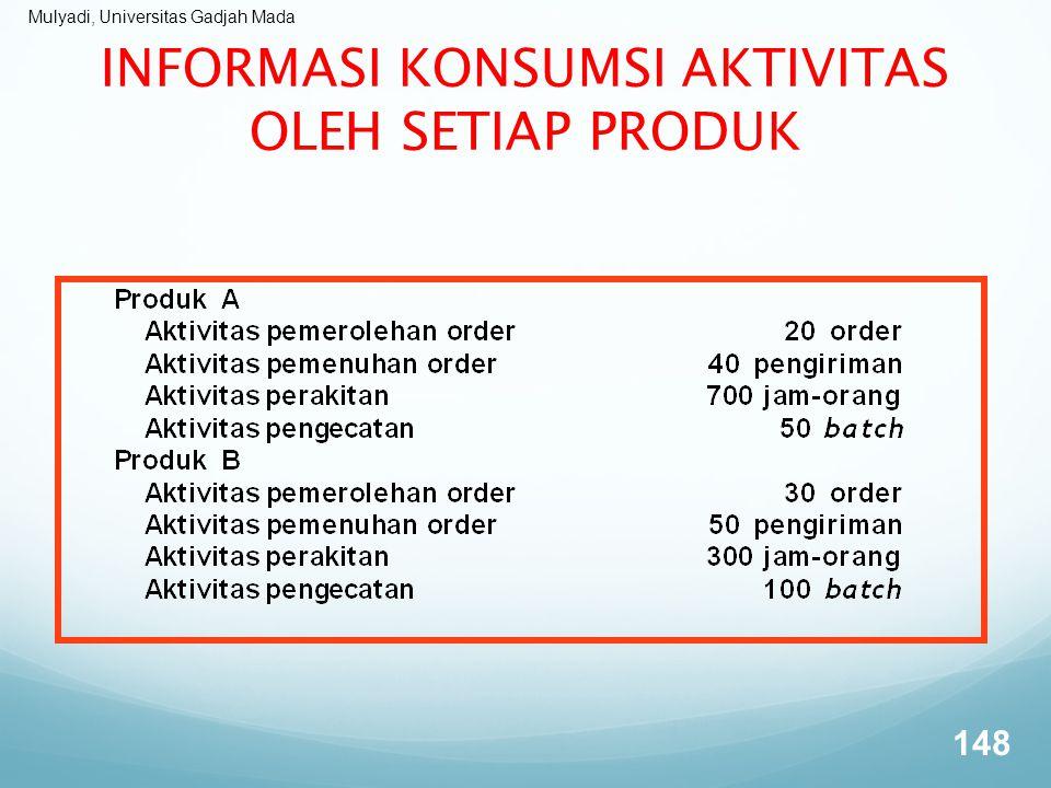 Mulyadi, Universitas Gadjah Mada INFORMASI KONSUMSI AKTIVITAS OLEH SETIAP PRODUK 148