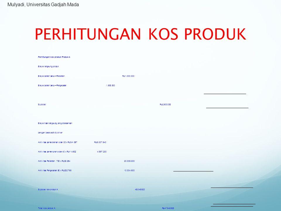 Mulyadi, Universitas Gadjah Mada PERHITUNGAN KOS PRODUK Perhitungan kos produk Produk A Biaya langsung produk Biaya bahan baku—PerakitanRp1.000.000 Bi