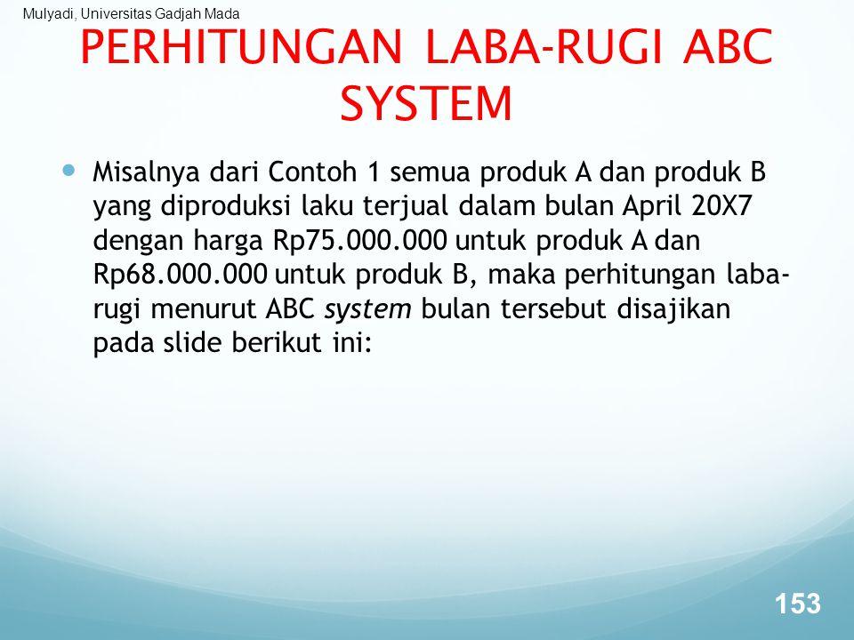 Mulyadi, Universitas Gadjah Mada PERHITUNGAN LABA-RUGI ABC SYSTEM Misalnya dari Contoh 1 semua produk A dan produk B yang diproduksi laku terjual dala