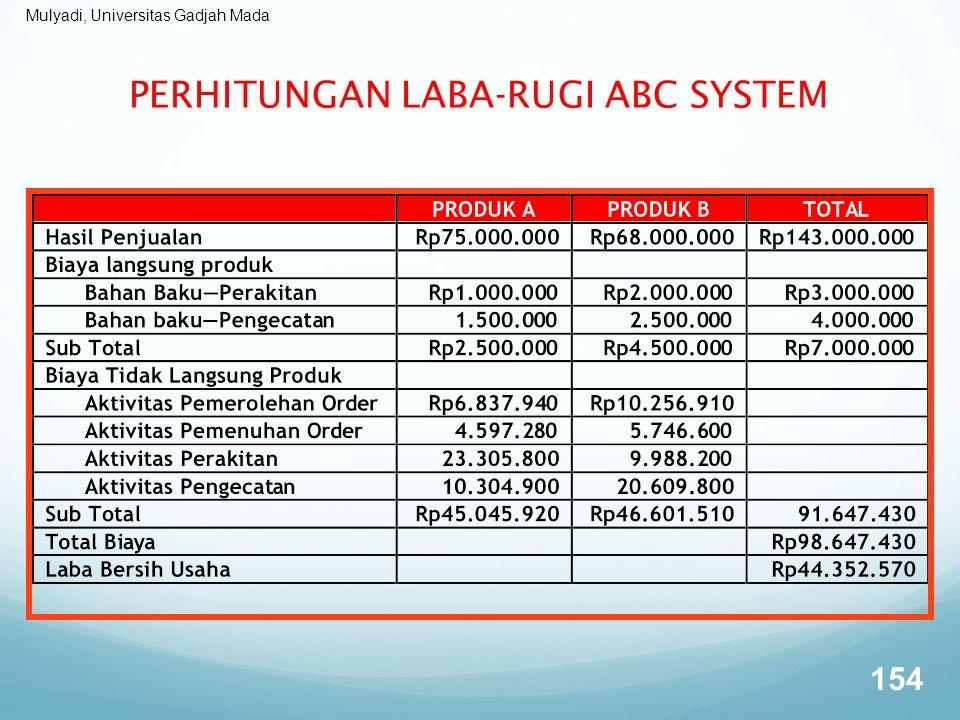 Mulyadi, Universitas Gadjah Mada PERHITUNGAN LABA-RUGI ABC SYSTEM 154