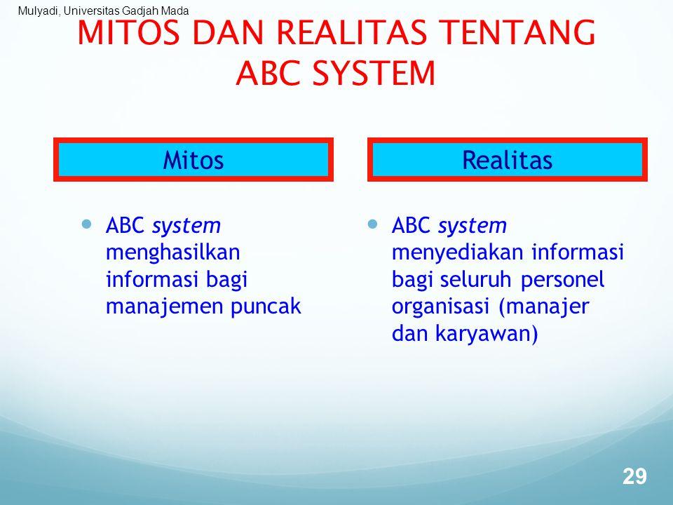 Mulyadi, Universitas Gadjah Mada MITOS DAN REALITAS TENTANG ABC SYSTEM ABC system menghasilkan informasi bagi manajemen puncak ABC system menyediakan