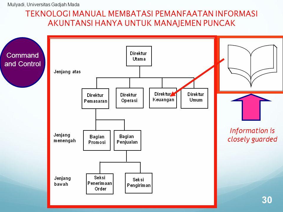 Mulyadi, Universitas Gadjah Mada TEKNOLOGI MANUAL MEMBATASI PEMANFAATAN INFORMASI AKUNTANSI HANYA UNTUK MANAJEMEN PUNCAK 30 Information is closely gua