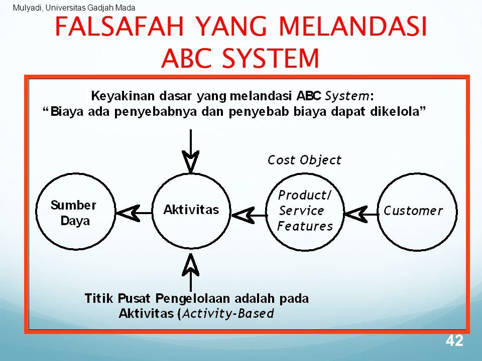 Mulyadi, Universitas Gadjah Mada FALSAFAH YANG MELANDASI ABC SYSTEM 42