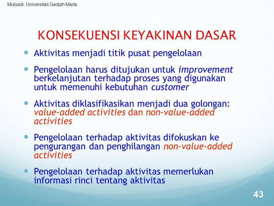 Mulyadi, Universitas Gadjah Mada KONSEKUENSI KEYAKINAN DASAR Aktivitas menjadi titik pusat pengelolaan Pengelolaan harus ditujukan untuk improvement b