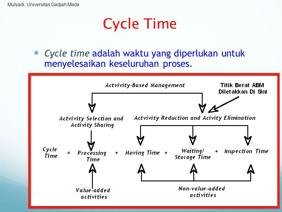 Mulyadi, Universitas Gadjah Mada Cycle Time Cycle time adalah waktu yang diperlukan untuk menyelesaikan keseluruhan proses.