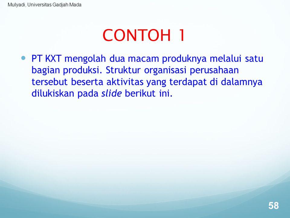 Mulyadi, Universitas Gadjah Mada CONTOH 1 PT KXT mengolah dua macam produknya melalui satu bagian produksi. Struktur organisasi perusahaan tersebut be