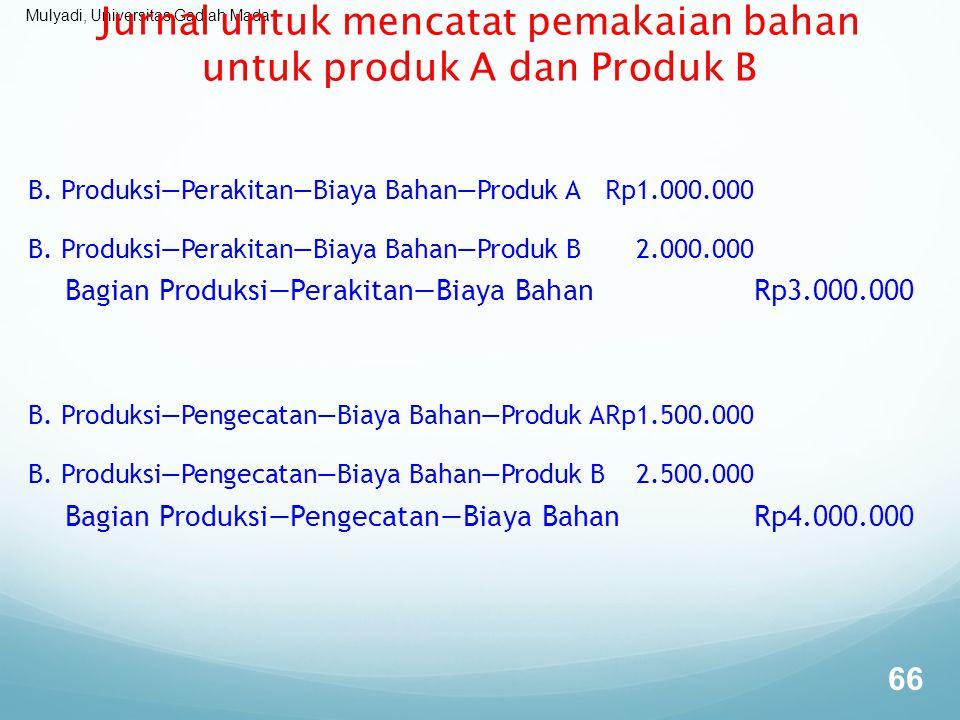 Mulyadi, Universitas Gadjah Mada Jurnal untuk mencatat pemakaian bahan untuk produk A dan Produk B B. Produksi—Perakitan—Biaya Bahan—Produk ARp1.000.0