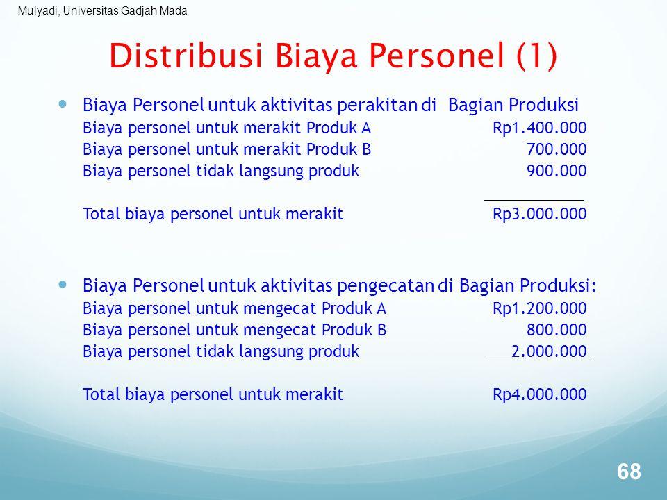 Mulyadi, Universitas Gadjah Mada Distribusi Biaya Personel (1) Biaya Personel untuk aktivitas perakitan di Bagian Produksi Biaya personel untuk meraki