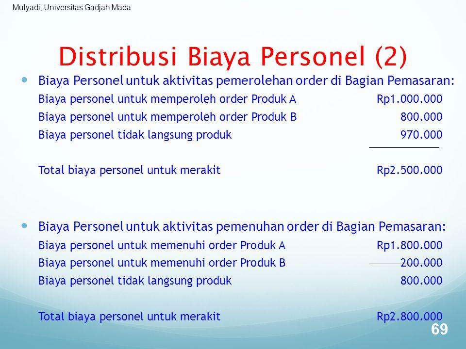 Mulyadi, Universitas Gadjah Mada Distribusi Biaya Personel (2) Biaya Personel untuk aktivitas pemerolehan order di Bagian Pemasaran: Biaya personel un