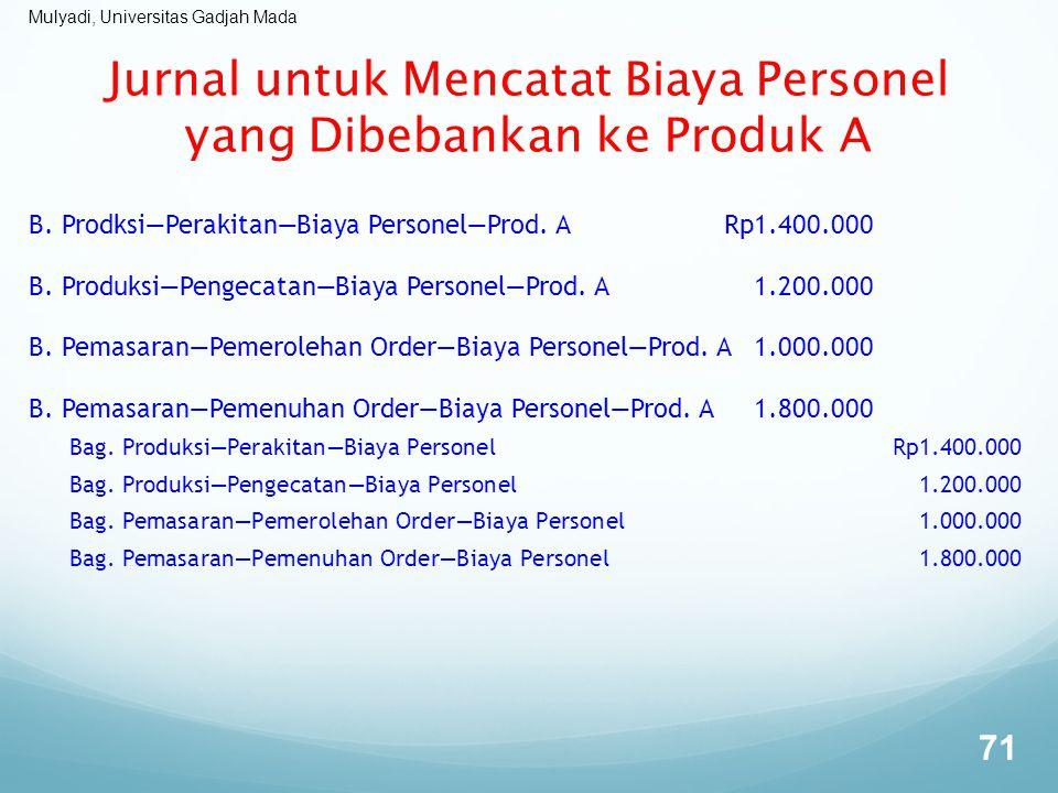 Mulyadi, Universitas Gadjah Mada Jurnal untuk Mencatat Biaya Personel yang Dibebankan ke Produk A B. Prodksi—Perakitan—Biaya Personel—Prod. ARp1.400.0