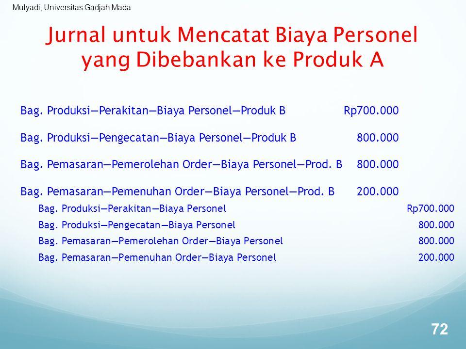 Mulyadi, Universitas Gadjah Mada Jurnal untuk Mencatat Biaya Personel yang Dibebankan ke Produk A Bag. Produksi—Perakitan—Biaya Personel—Produk B Rp70