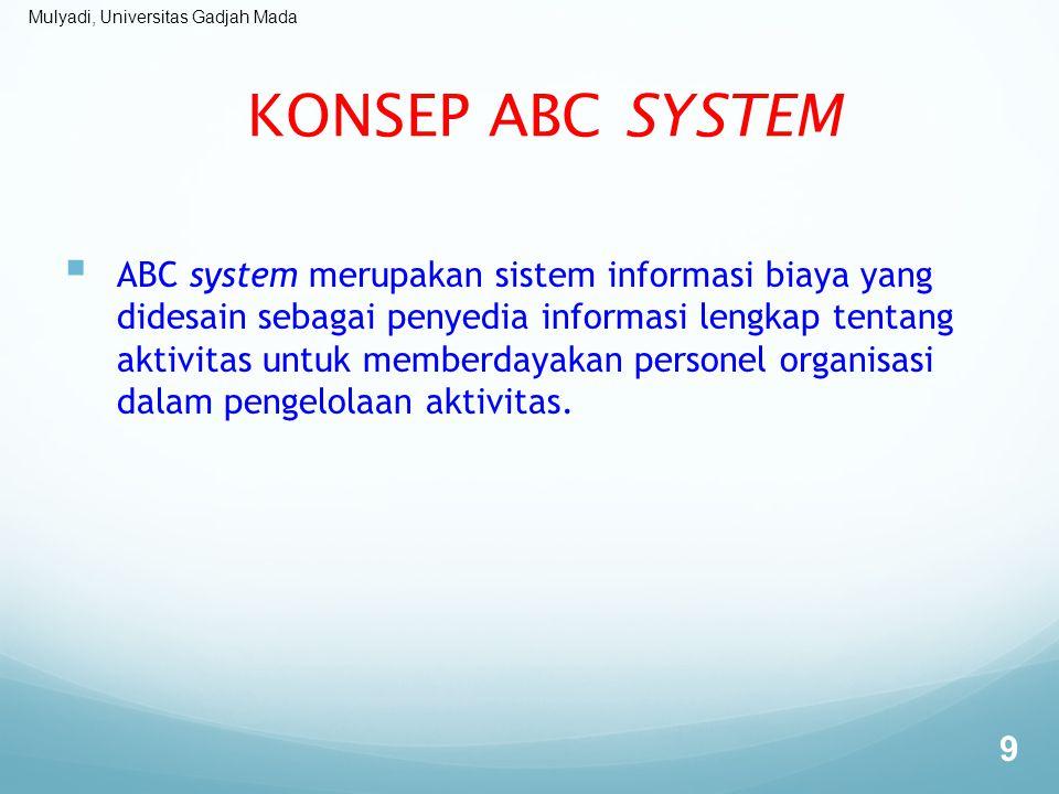 Mulyadi, Universitas Gadjah Mada KONSEP ABC SYSTEM  ABC system merupakan sistem informasi biaya yang didesain sebagai penyedia informasi lengkap tent