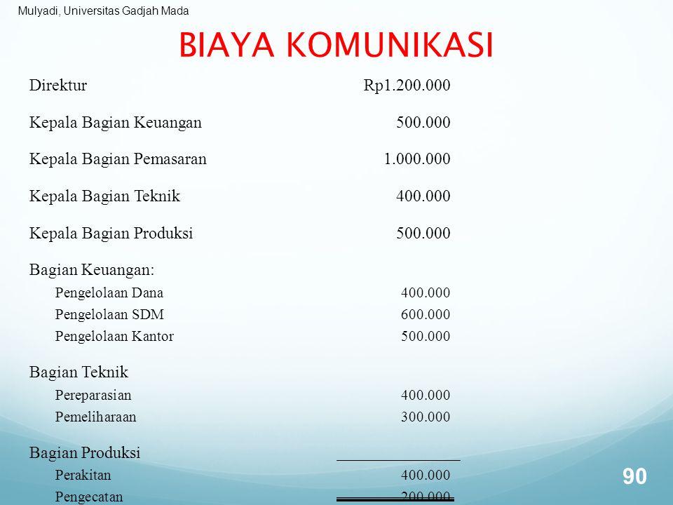 Mulyadi, Universitas Gadjah Mada BIAYA KOMUNIKASI DirekturRp1.200.000 Kepala Bagian Keuangan500.000 Kepala Bagian Pemasaran1.000.000 Kepala Bagian Tek