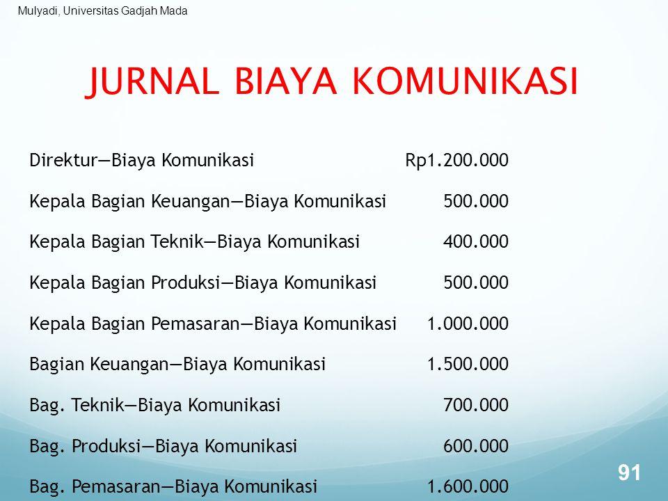 Mulyadi, Universitas Gadjah Mada JURNAL BIAYA KOMUNIKASI Direktur—Biaya KomunikasiRp1.200.000 Kepala Bagian Keuangan—Biaya Komunikasi500.000 Kepala Ba