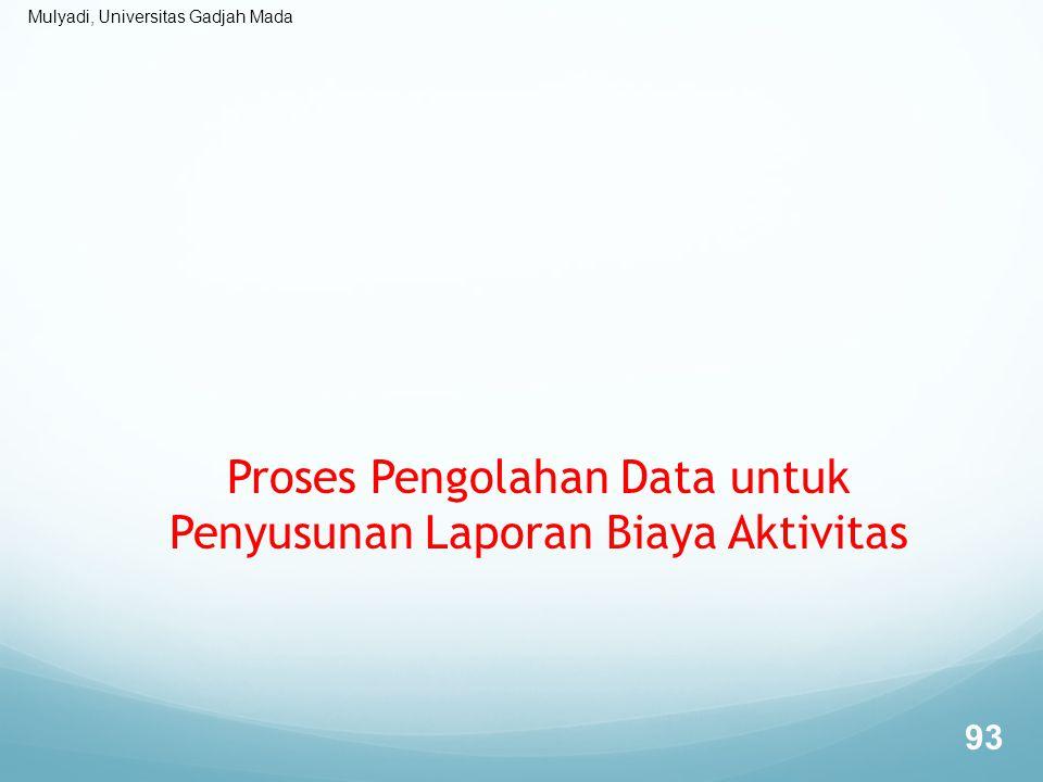 Mulyadi, Universitas Gadjah Mada Proses Pengolahan Data untuk Penyusunan Laporan Biaya Aktivitas 93