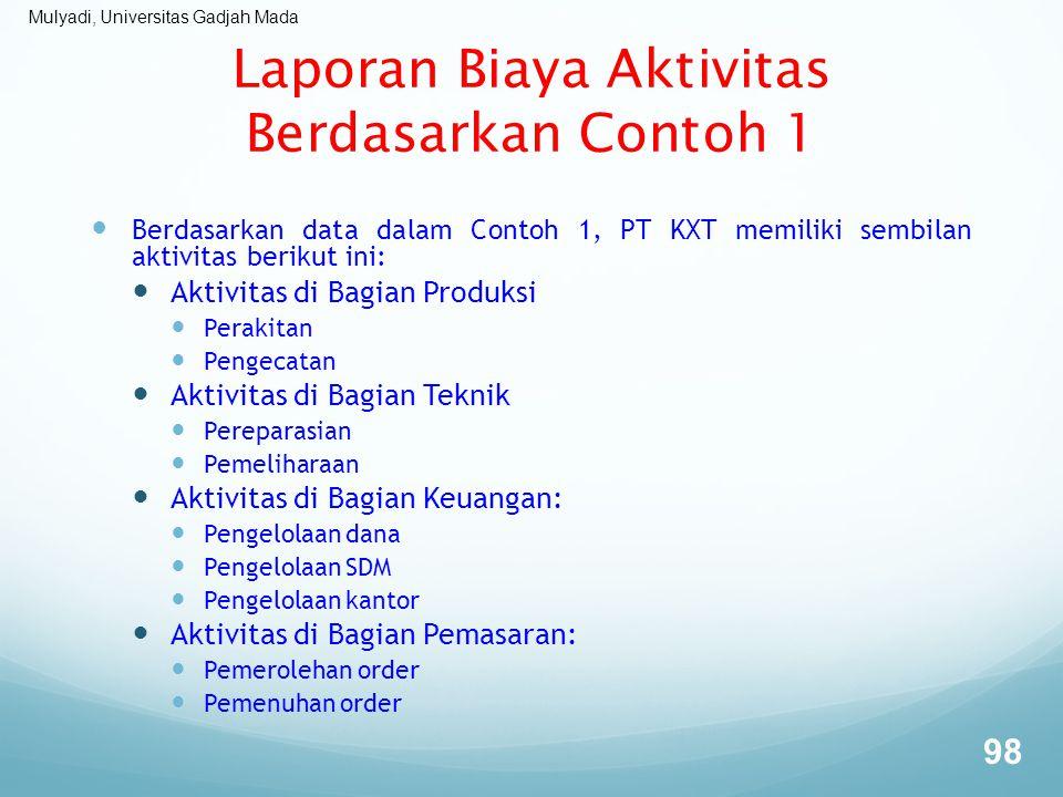 Mulyadi, Universitas Gadjah Mada Laporan Biaya Aktivitas Berdasarkan Contoh 1 Berdasarkan data dalam Contoh 1, PT KXT memiliki sembilan aktivitas beri