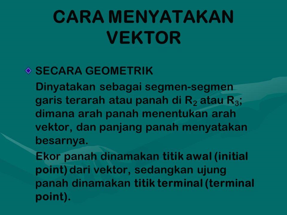 CARA MENYATAKAN VEKTOR SECARA GEOMETRIK Dinyatakan sebagai segmen-segmen garis terarah atau panah di R 2 atau R 3 ; dimana arah panah menentukan arah vektor, dan panjang panah menyatakan besarnya.