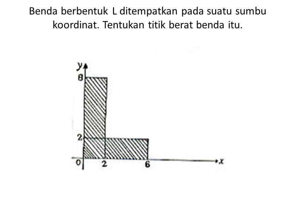 Benda berbentuk L ditempatkan pada suatu sumbu koordinat. Tentukan titik berat benda itu.